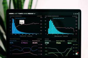 Data Analyse Financiën